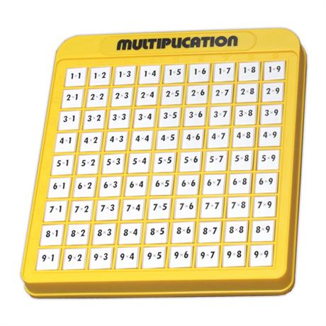 Multiplikationstabellen se